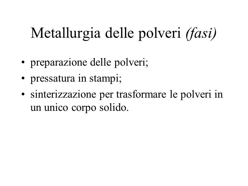 Metallurgia delle polveri (fasi)