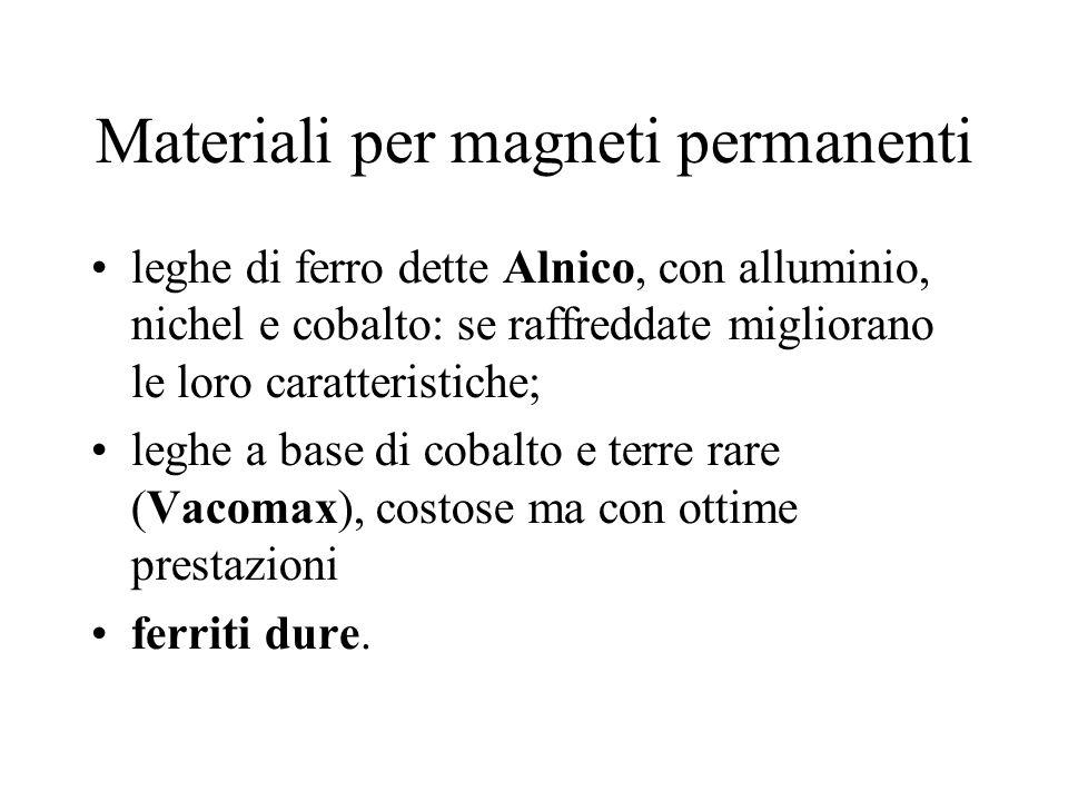Materiali per magneti permanenti