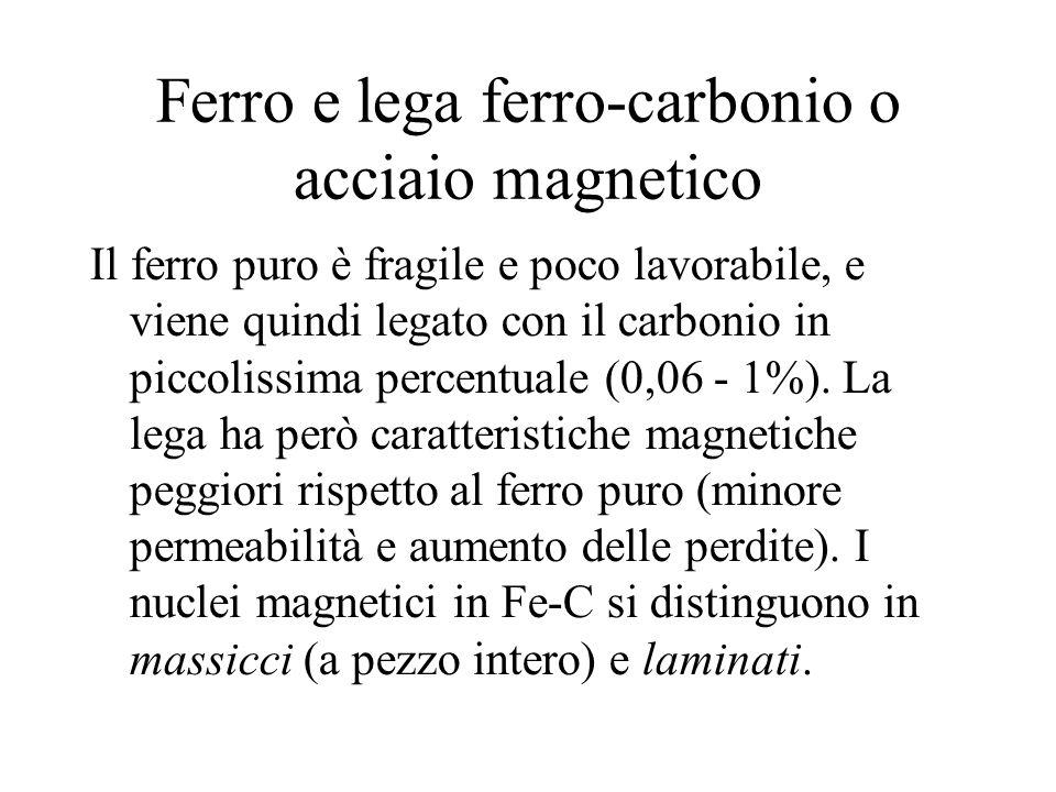 Ferro e lega ferro-carbonio o acciaio magnetico