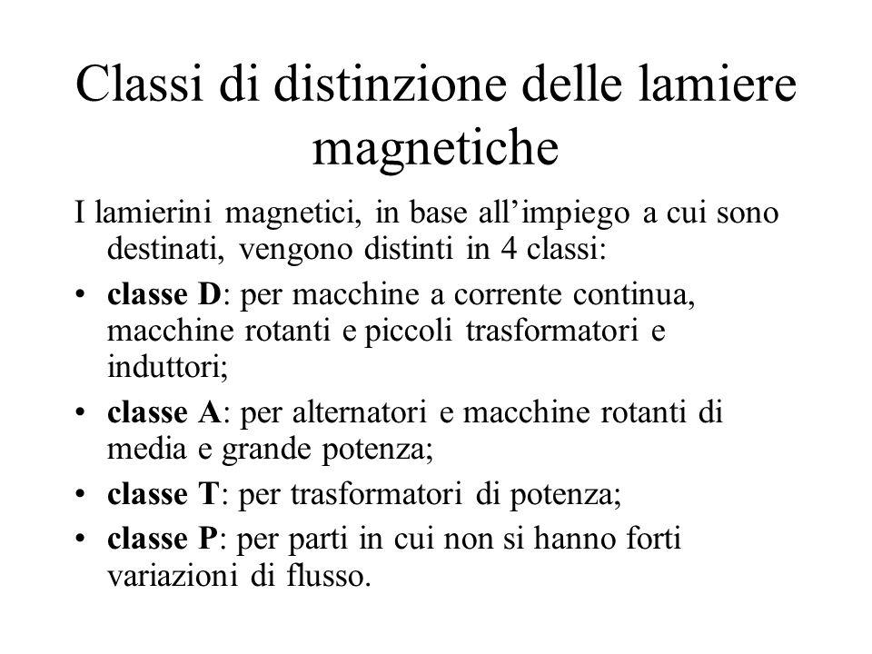 Classi di distinzione delle lamiere magnetiche