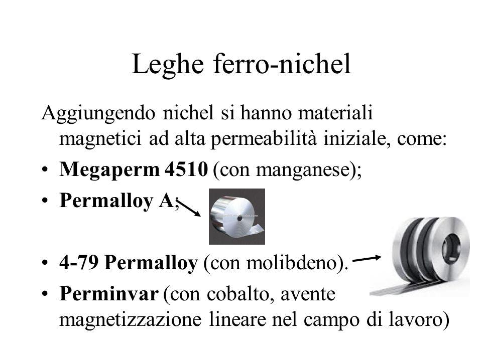 Leghe ferro-nichel Aggiungendo nichel si hanno materiali magnetici ad alta permeabilità iniziale, come: