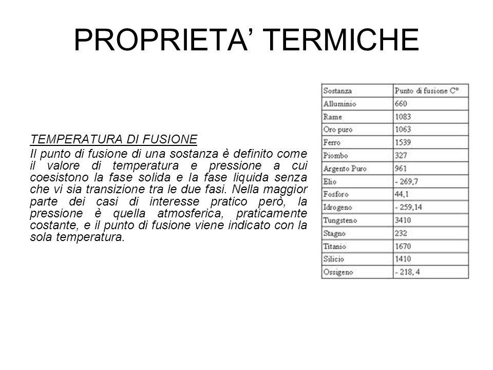 PROPRIETA' TERMICHE TEMPERATURA DI FUSIONE