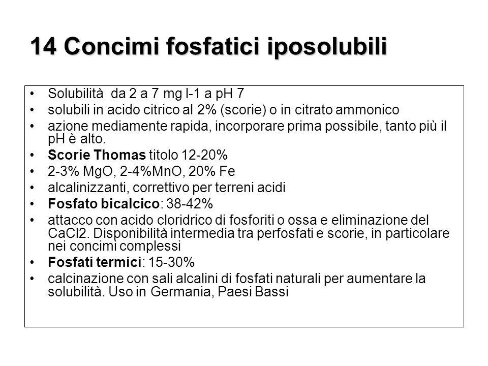 14 Concimi fosfatici iposolubili