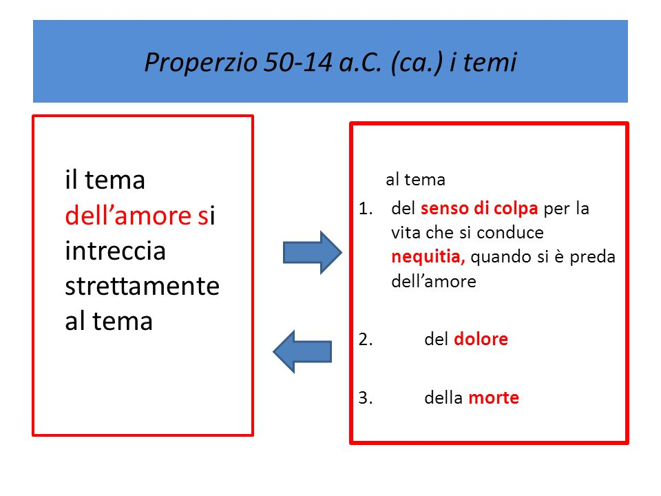 Properzio 50-14 a.C. (ca.) i temi