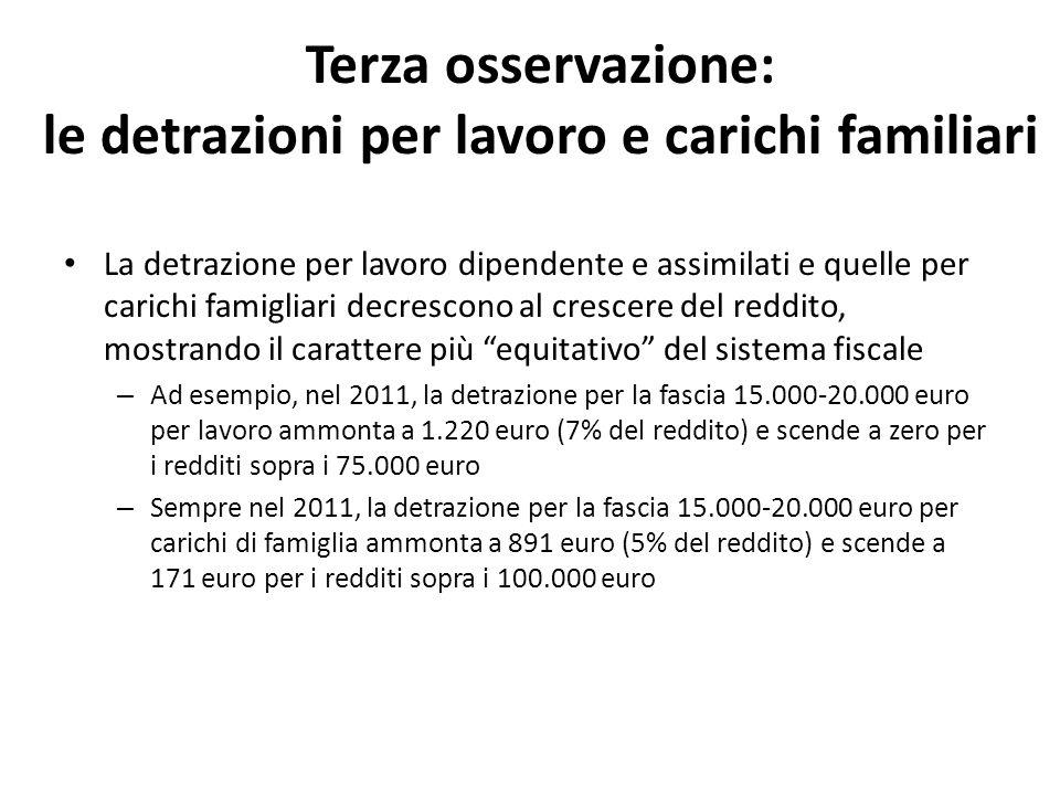 Terza osservazione: le detrazioni per lavoro e carichi familiari