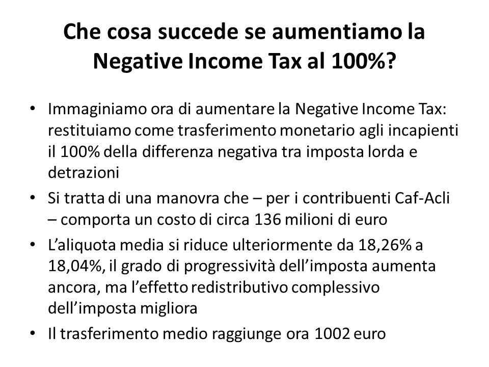 Che cosa succede se aumentiamo la Negative Income Tax al 100%