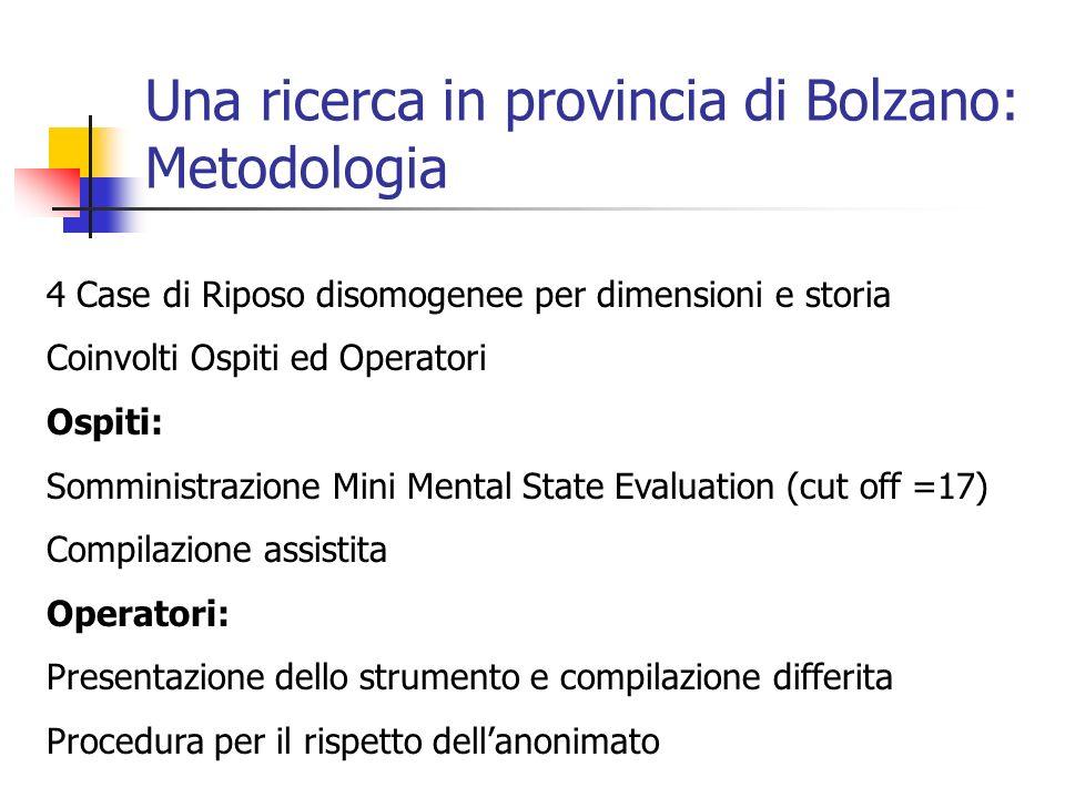 Una ricerca in provincia di Bolzano: Metodologia