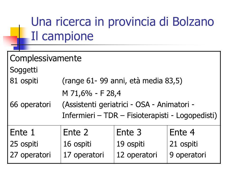 Una ricerca in provincia di Bolzano Il campione