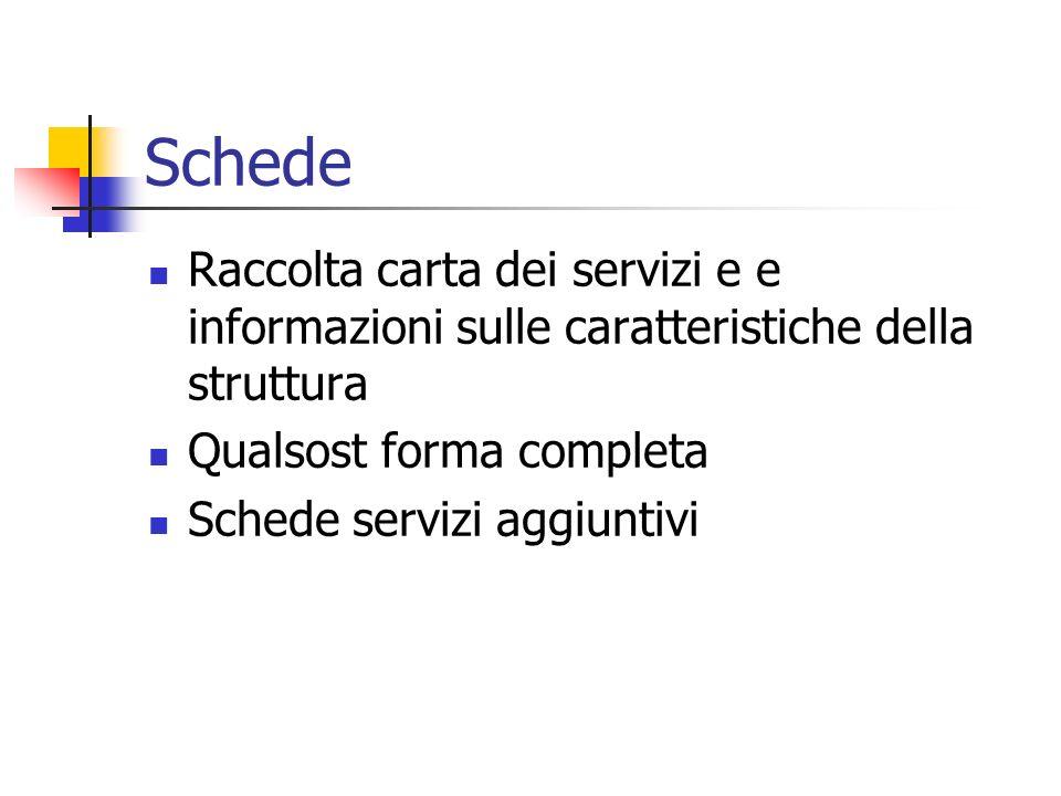 Schede Raccolta carta dei servizi e e informazioni sulle caratteristiche della struttura. Qualsost forma completa.