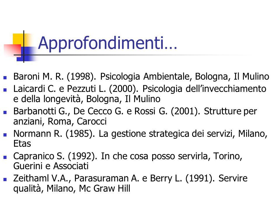 Approfondimenti… Baroni M. R. (1998). Psicologia Ambientale, Bologna, Il Mulino.
