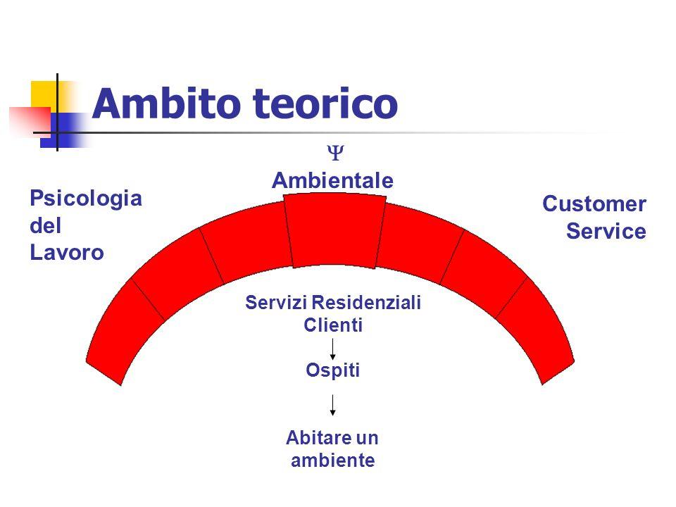 Ambito teorico  Ambientale Psicologia Customer del Service Lavoro