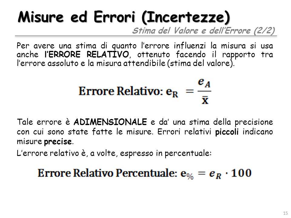 Misure ed Errori (Incertezze)