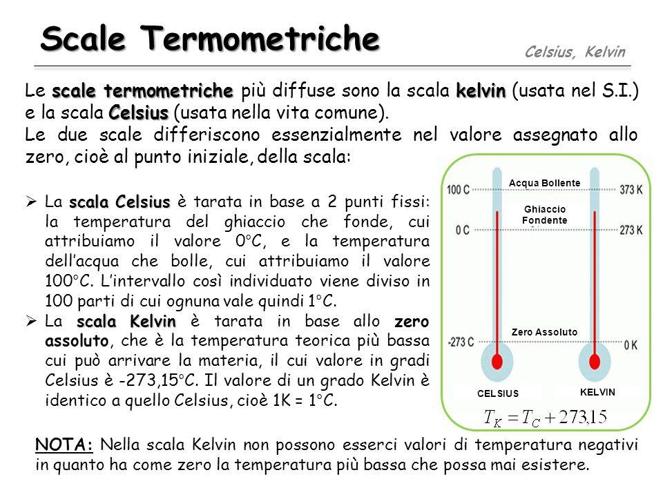 Scale Termometriche Celsius, Kelvin.