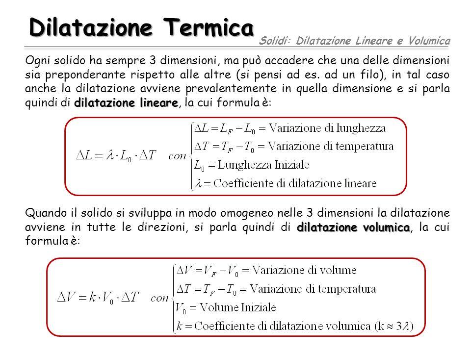 Dilatazione Termica Solidi: Dilatazione Lineare e Volumica.