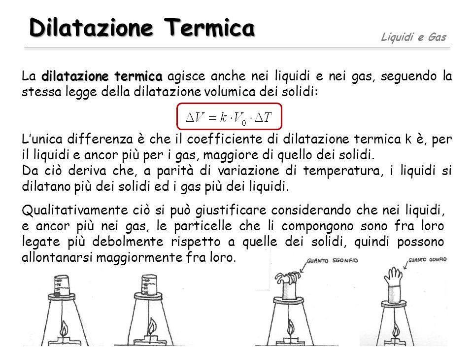 Dilatazione Termica Liquidi e Gas.
