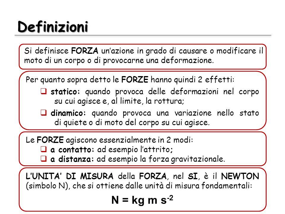 Definizioni Si definisce FORZA un'azione in grado di causare o modificare il moto di un corpo o di provocarne una deformazione.
