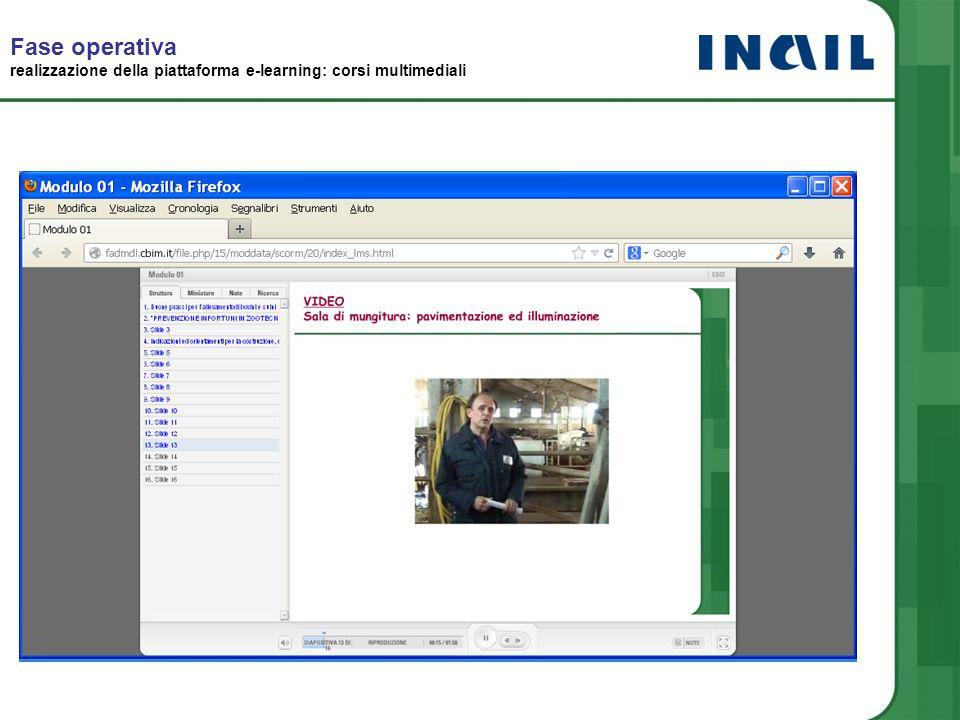 Fase operativa realizzazione della piattaforma e-learning: corsi multimediali
