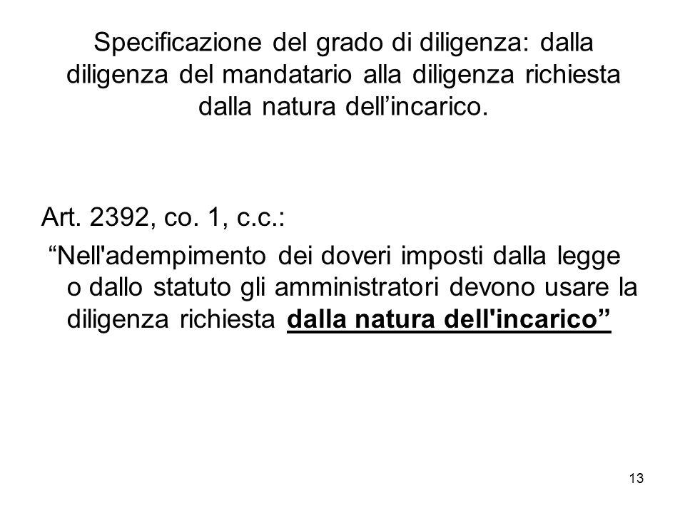 Specificazione del grado di diligenza: dalla diligenza del mandatario alla diligenza richiesta dalla natura dell'incarico.
