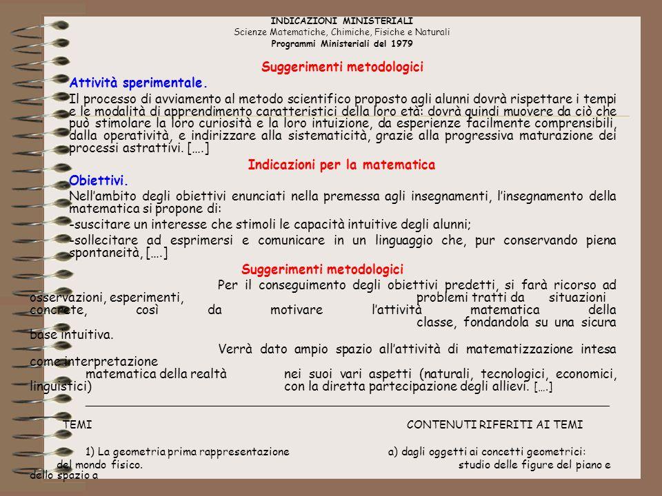 Suggerimenti metodologici Indicazioni per la matematica