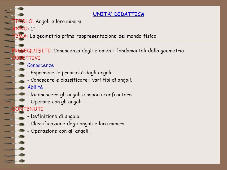 UNITA' DIDATTICA TITOLO: Angoli e loro misura. ANNO: 1° TEMA: La geometria prima rappresentazione del mondo fisico.