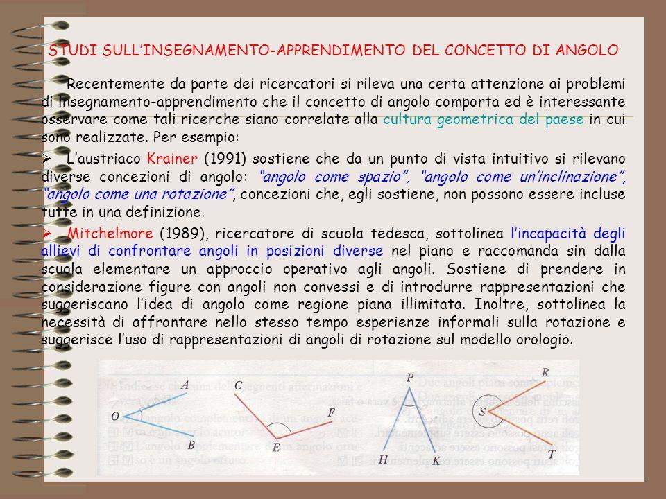 STUDI SULL'INSEGNAMENTO-APPRENDIMENTO DEL CONCETTO DI ANGOLO