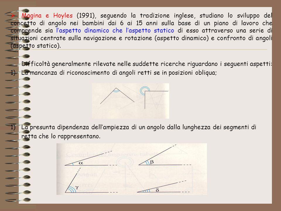 Magina e Hoyles (1991), seguendo la tradizione inglese, studiano lo sviluppo del concetto di angolo nei bambini dai 6 ai 15 anni sulla base di un piano di lavoro che comprende sia l'aspetto dinamico che l'aspetto statico di esso attraverso una serie di situazioni centrate sulla navigazione e rotazione (aspetto dinamico) e confronto di angoli (aspetto statico).