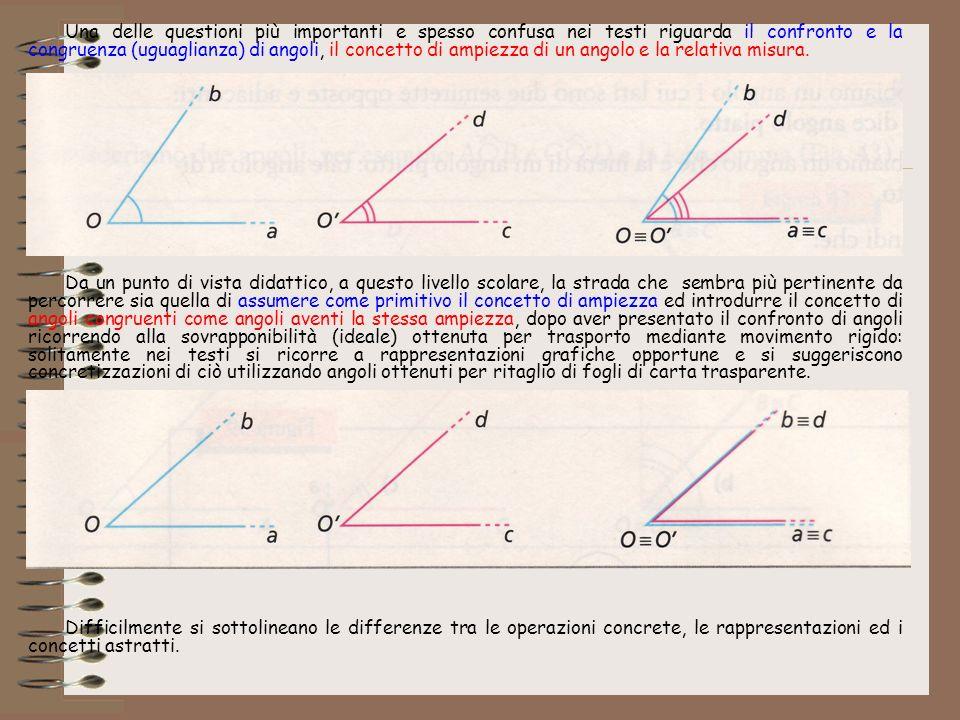 Una delle questioni più importanti e spesso confusa nei testi riguarda il confronto e la congruenza (uguaglianza) di angoli, il concetto di ampiezza di un angolo e la relativa misura.