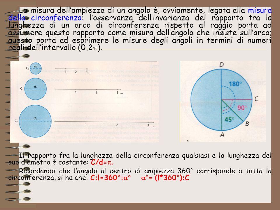 La misura dell'ampiezza di un angolo è, ovviamente, legata alla misura della circonferenza: l'osservanza dell'invarianza del rapporto tra la lunghezza di un arco di circonferenza rispetto al raggio porta ad assumere questo rapporto come misura dell'angolo che insiste sull'arco; questo porta ad esprimere le misure degli angoli in termini di numeri reali dell'intervallo (0,2).