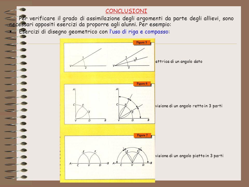 Esercizi di disegno geometrico con l'uso di riga e compasso:
