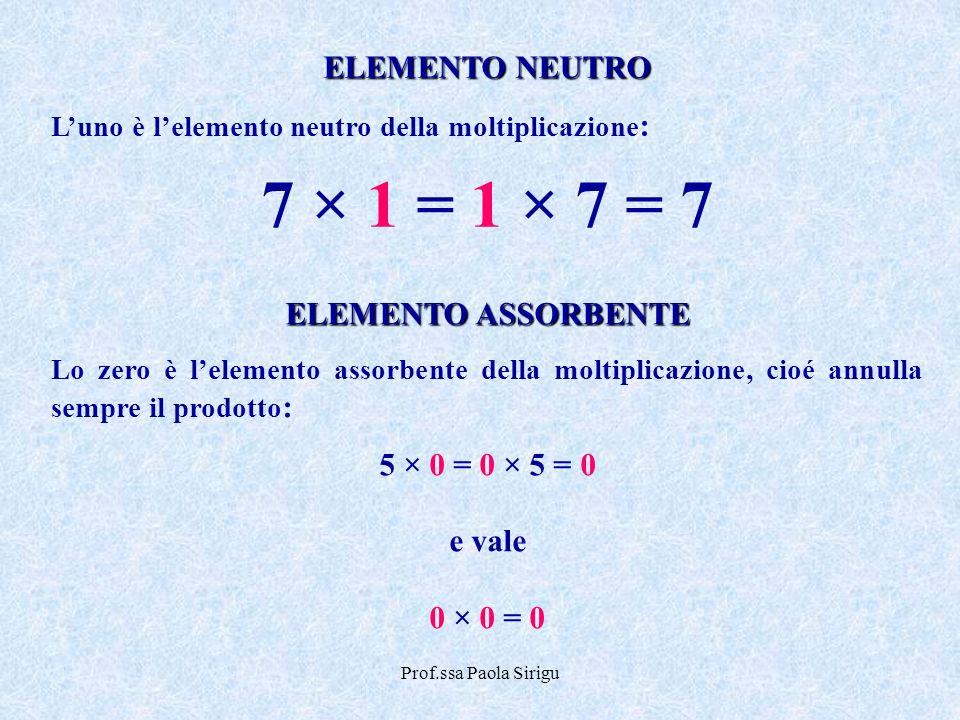 7 × 1 = 1 × 7 = 7 ELEMENTO NEUTRO ELEMENTO ASSORBENTE
