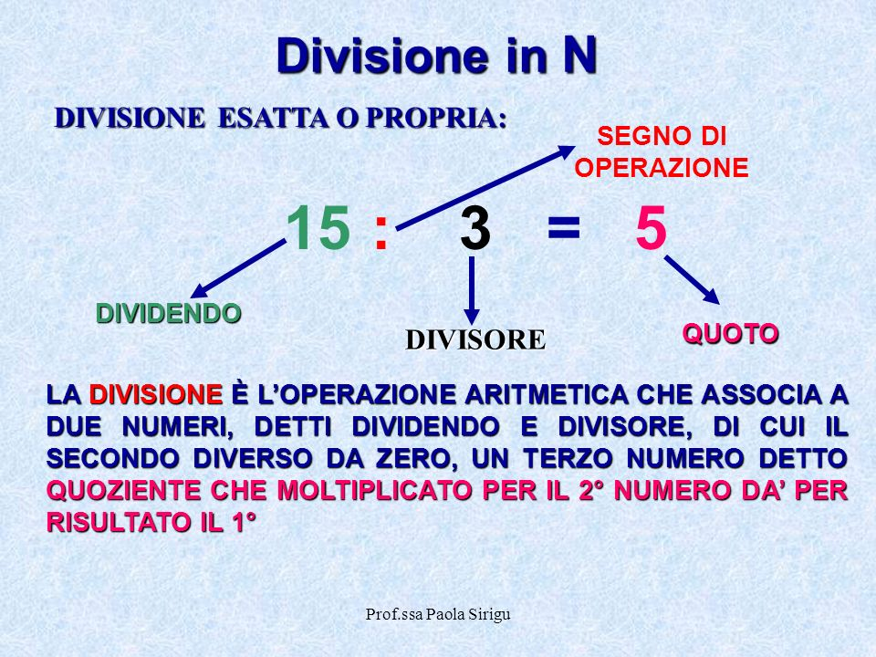 15 : 3 = 5 Divisione in N DIVISIONE ESATTA O PROPRIA: DIVISORE