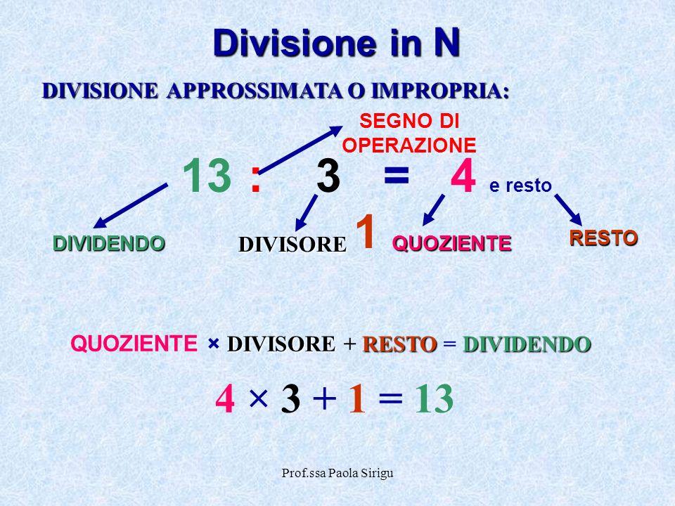 QUOZIENTE × DIVISORE + RESTO = DIVIDENDO
