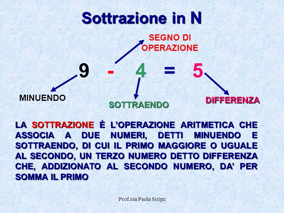 9 - 4 = 5 Sottrazione in N SEGNO DI OPERAZIONE MINUENDO DIFFERENZA