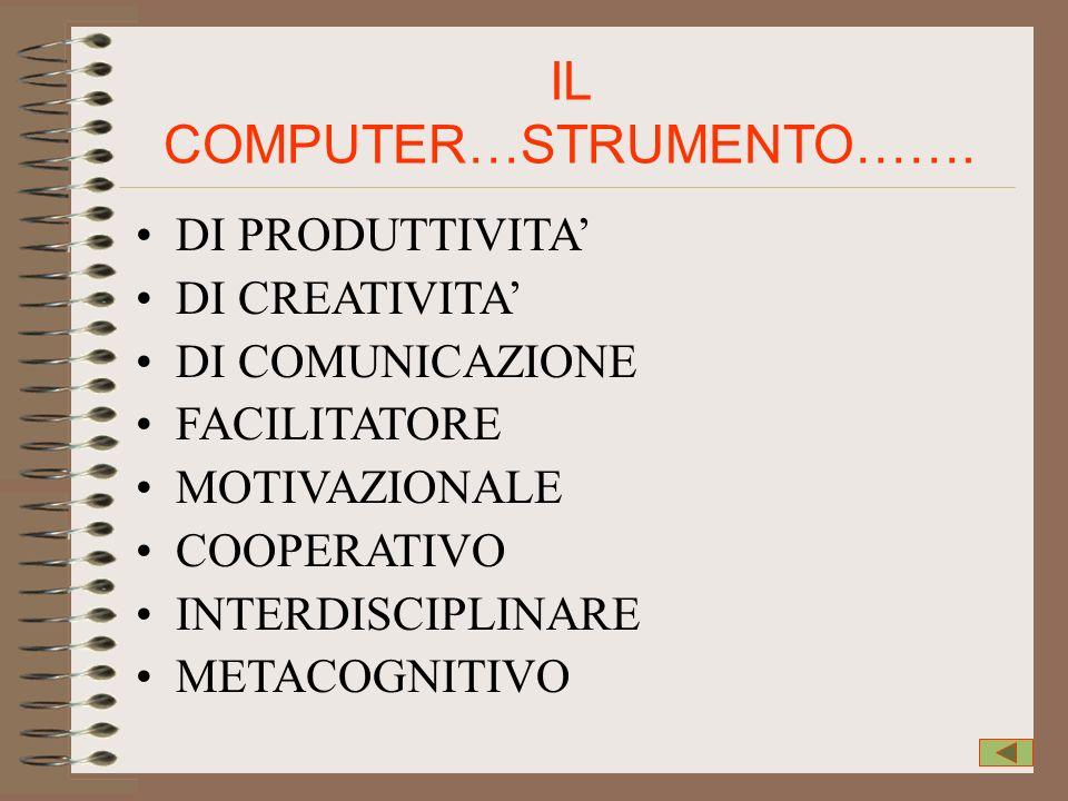 IL COMPUTER…STRUMENTO…….