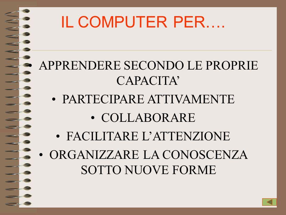 IL COMPUTER PER…. APPRENDERE SECONDO LE PROPRIE CAPACITA'