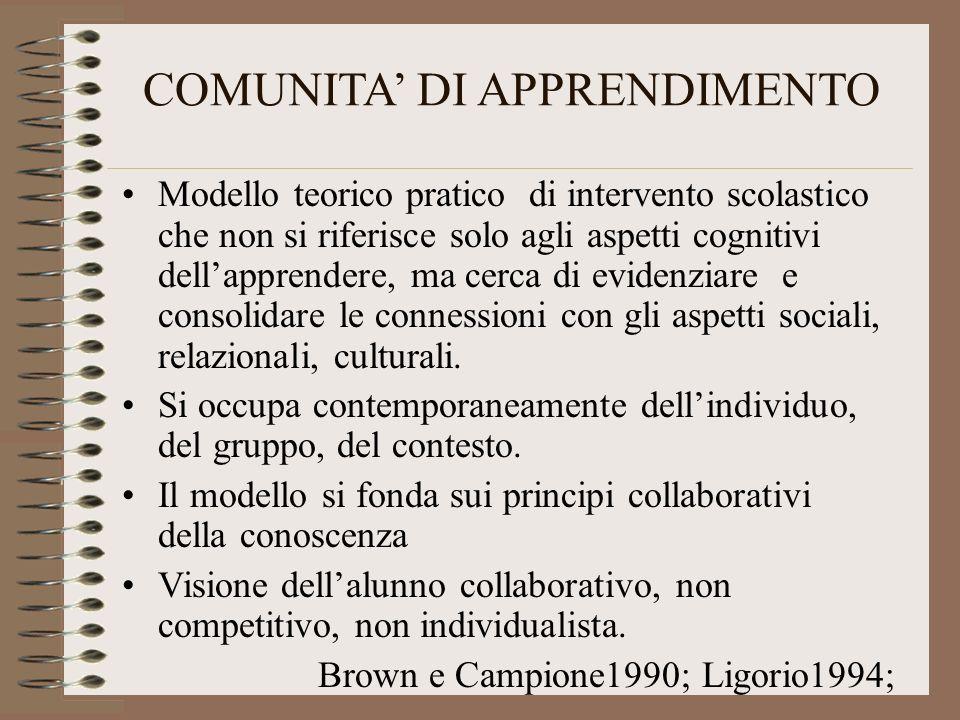 COMUNITA' DI APPRENDIMENTO
