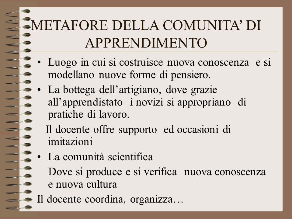 METAFORE DELLA COMUNITA' DI APPRENDIMENTO