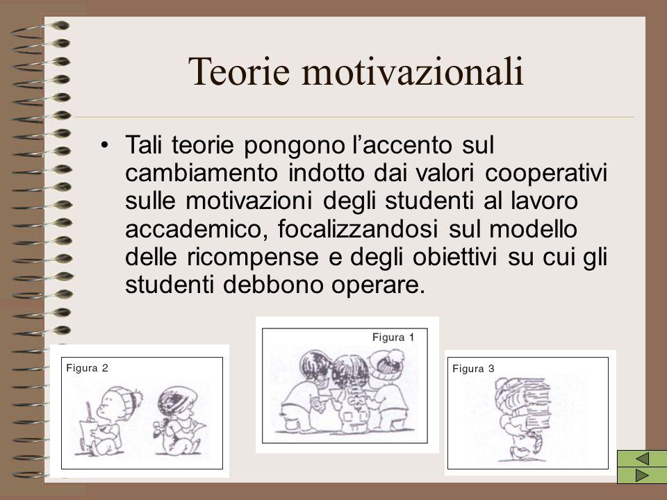 Teorie motivazionali