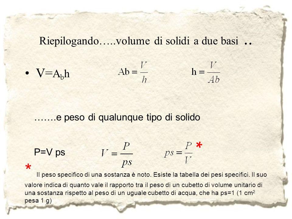 Riepilogando…..volume di solidi a due basi ..