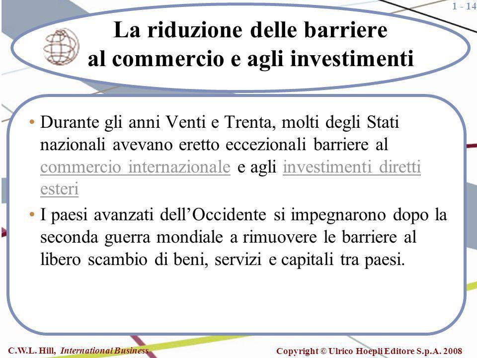 La riduzione delle barriere al commercio e agli investimenti