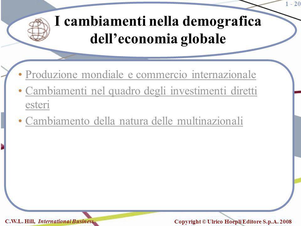 I cambiamenti nella demografica dell'economia globale