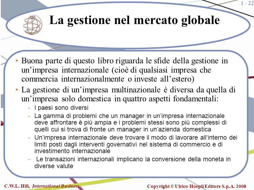 La gestione nel mercato globale