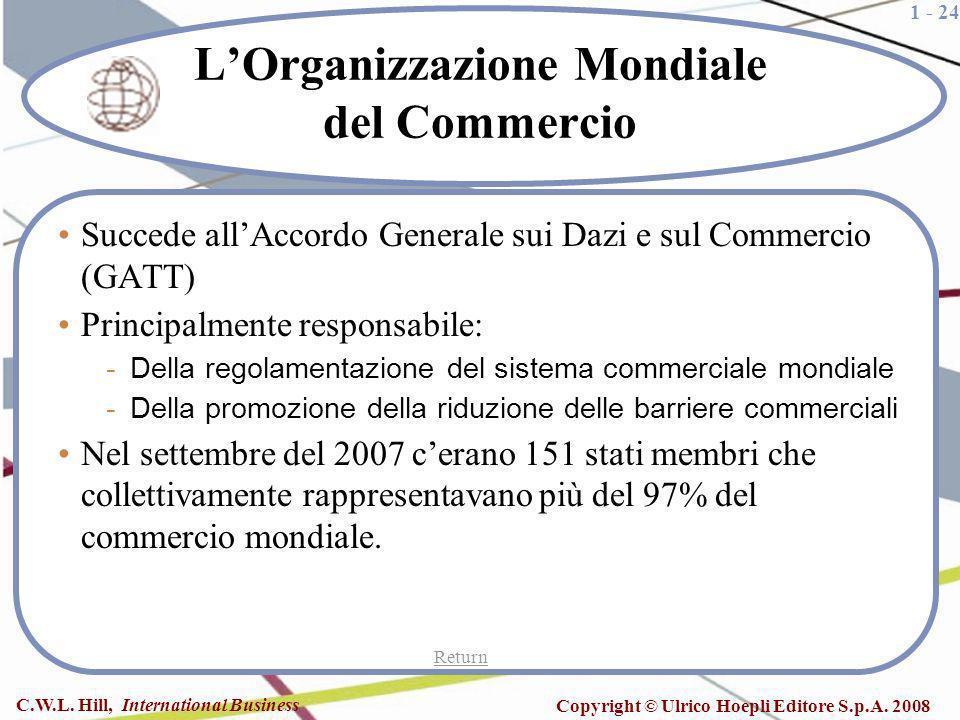 L'Organizzazione Mondiale del Commercio
