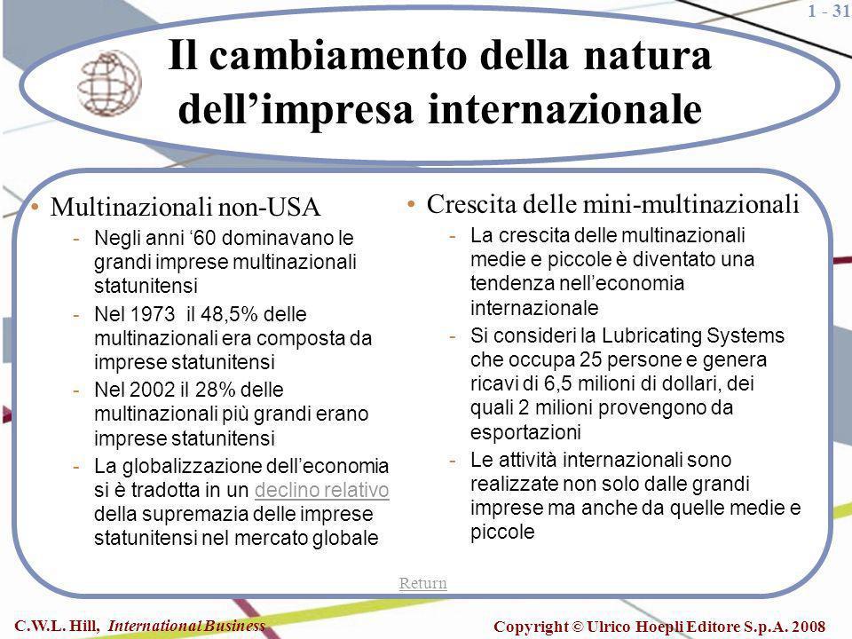 Il cambiamento della natura dell'impresa internazionale
