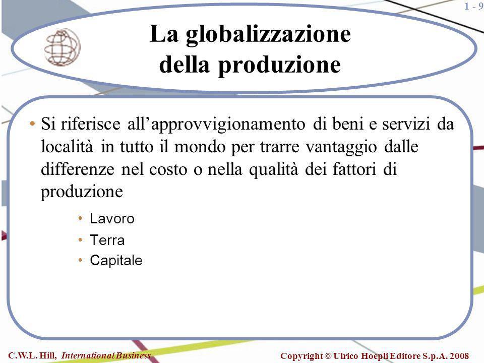 La globalizzazione della produzione