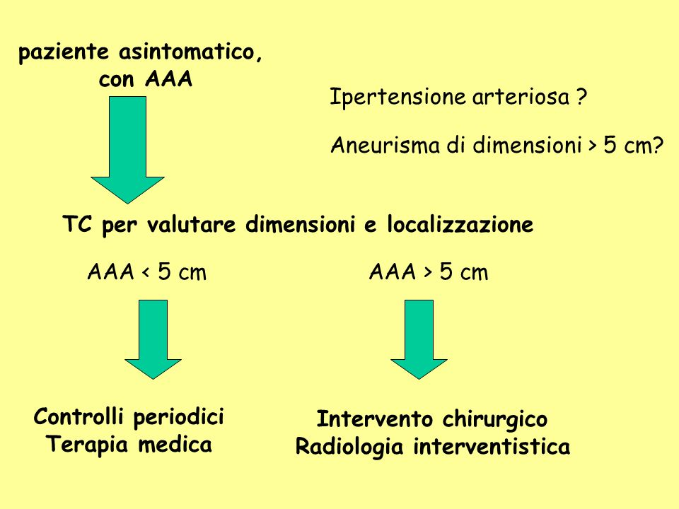 paziente asintomatico, con AAA Ipertensione arteriosa