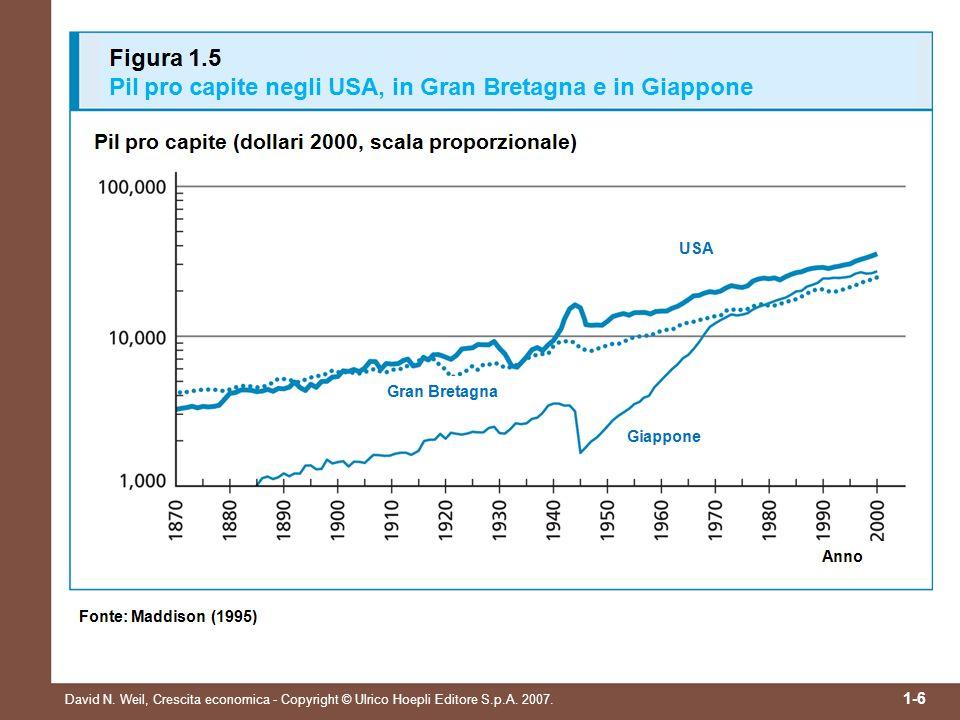 David N. Weil, Crescita economica - Copyright © Ulrico Hoepli Editore S.p.A. 2007.