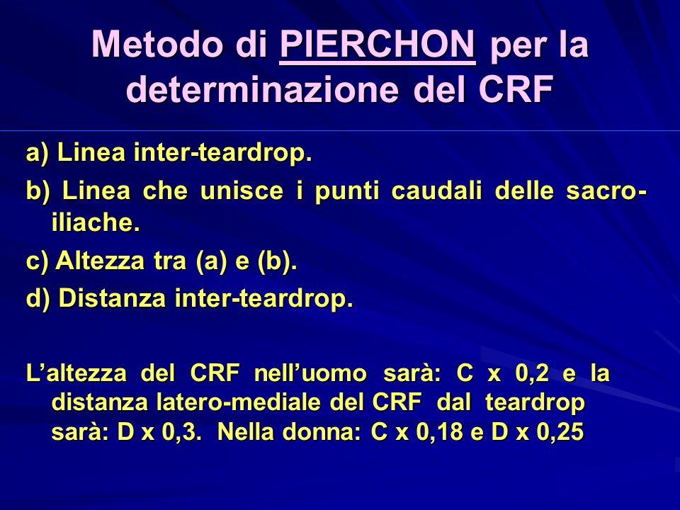 Metodo di PIERCHON per la determinazione del CRF