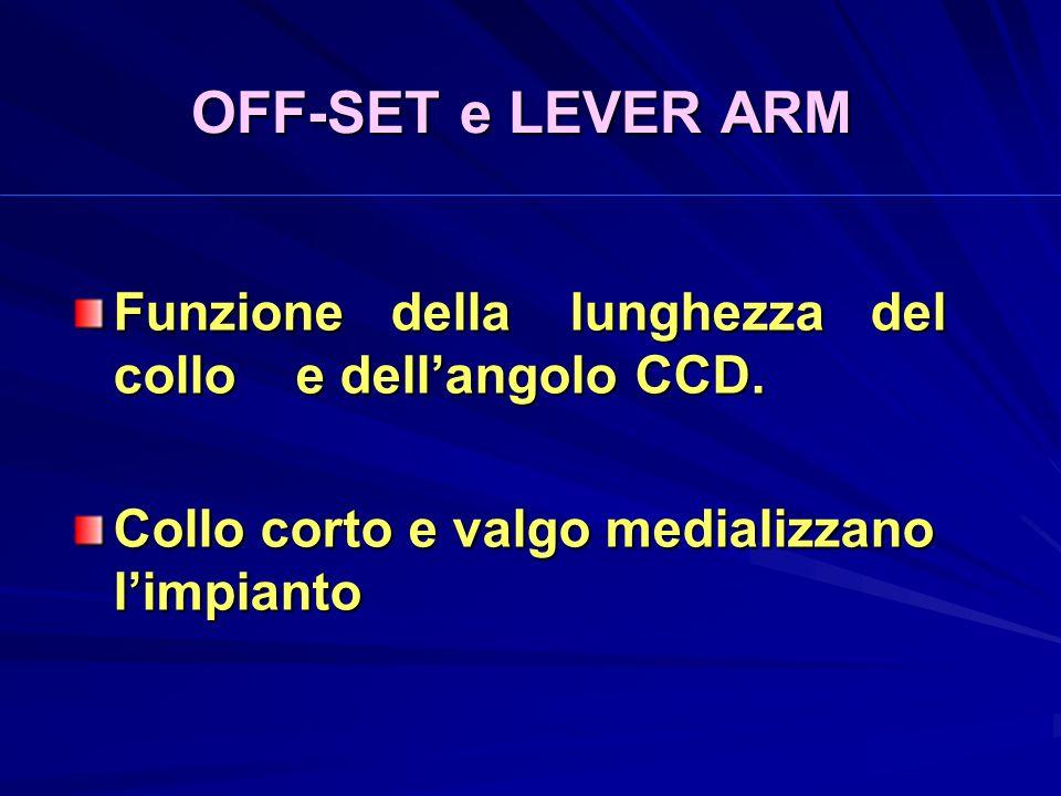 OFF-SET e LEVER ARM Funzione della lunghezza del collo e dell'angolo CCD.