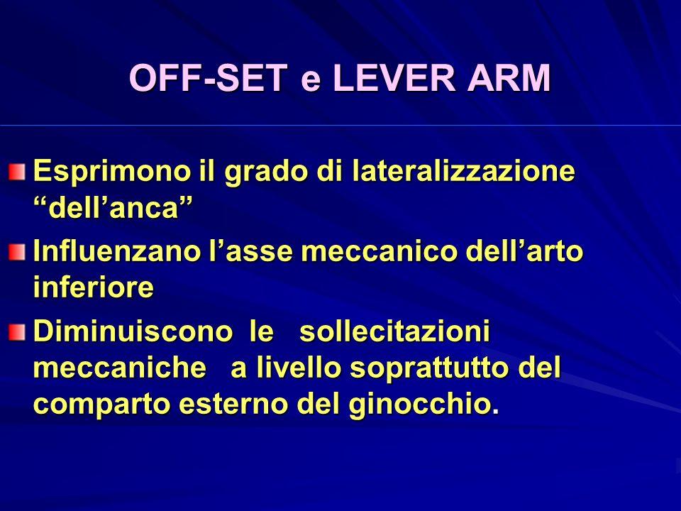 OFF-SET e LEVER ARM Esprimono il grado di lateralizzazione dell'anca
